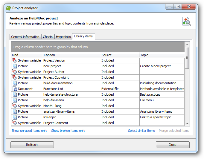 Project analyzer: library items report