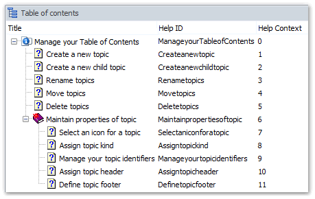 Table of contents extended view